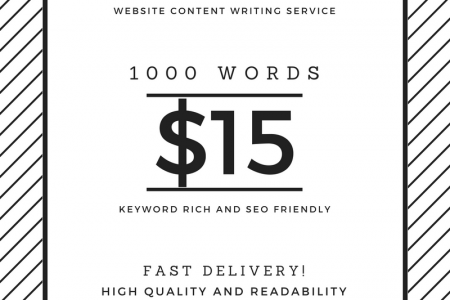 Website Content Writing Infographic