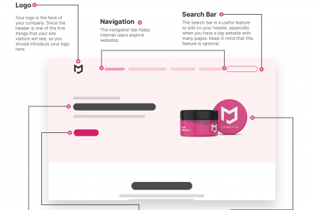 Website Design Anatomy: Designing a Header  Infographic