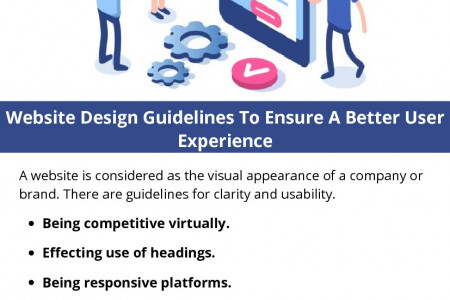 Website Design Guidelines To Ensure A Better User Experience Infographic