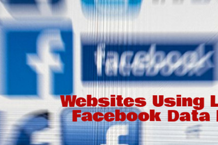 Website Login Using Facebook Data Hijacked - Updated | You Must Know!!! Infographic