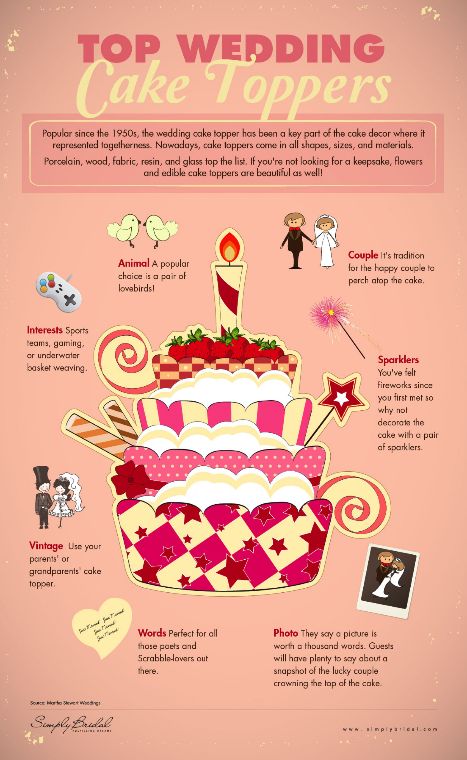 Wedding Cake Toppers Infographic