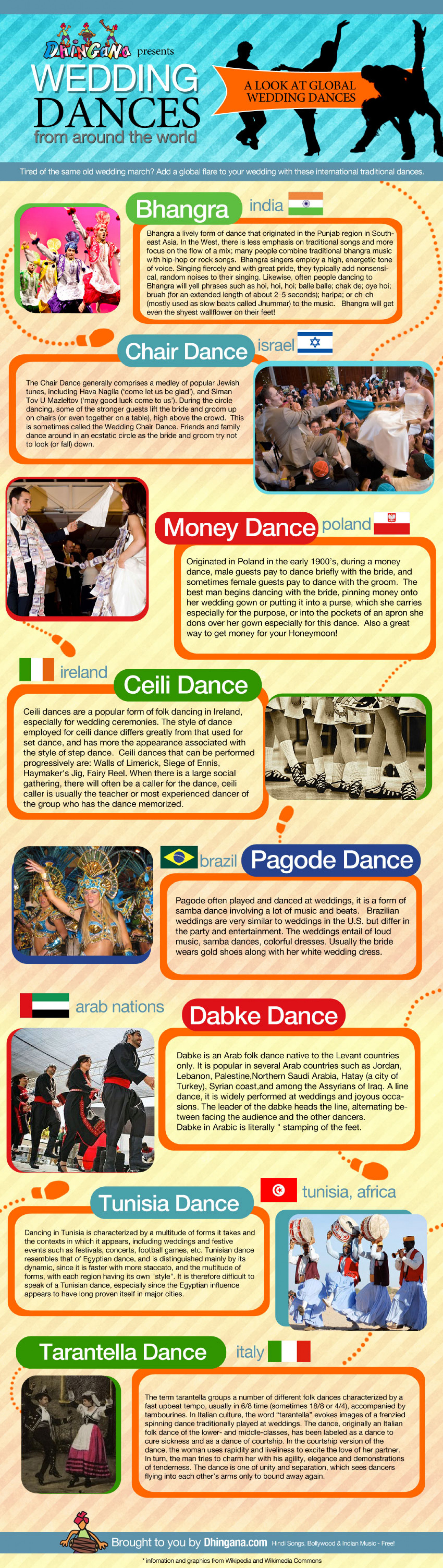Wedding Dances from Around the World Infographic