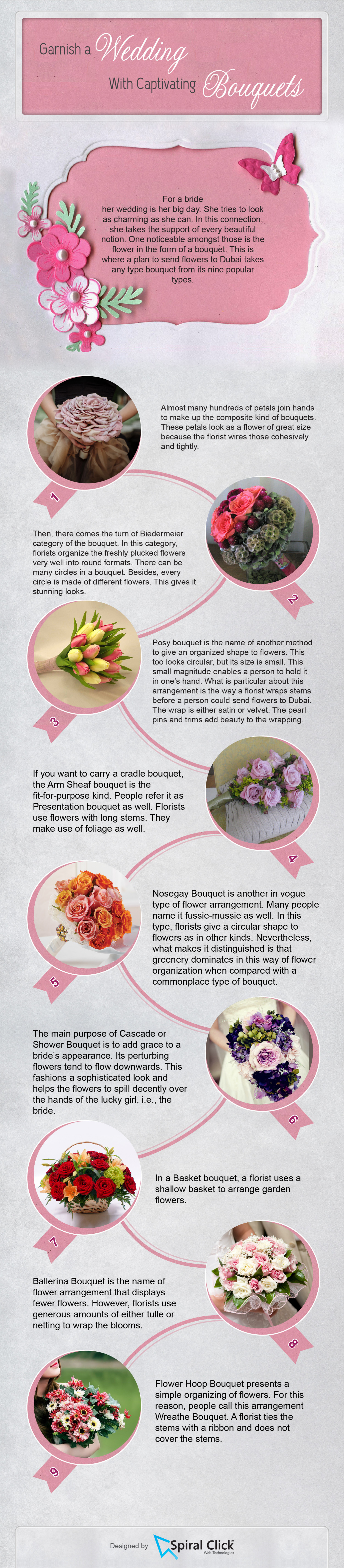 Wedding Flowers With Captivating Bouquets - Infographics Infographic