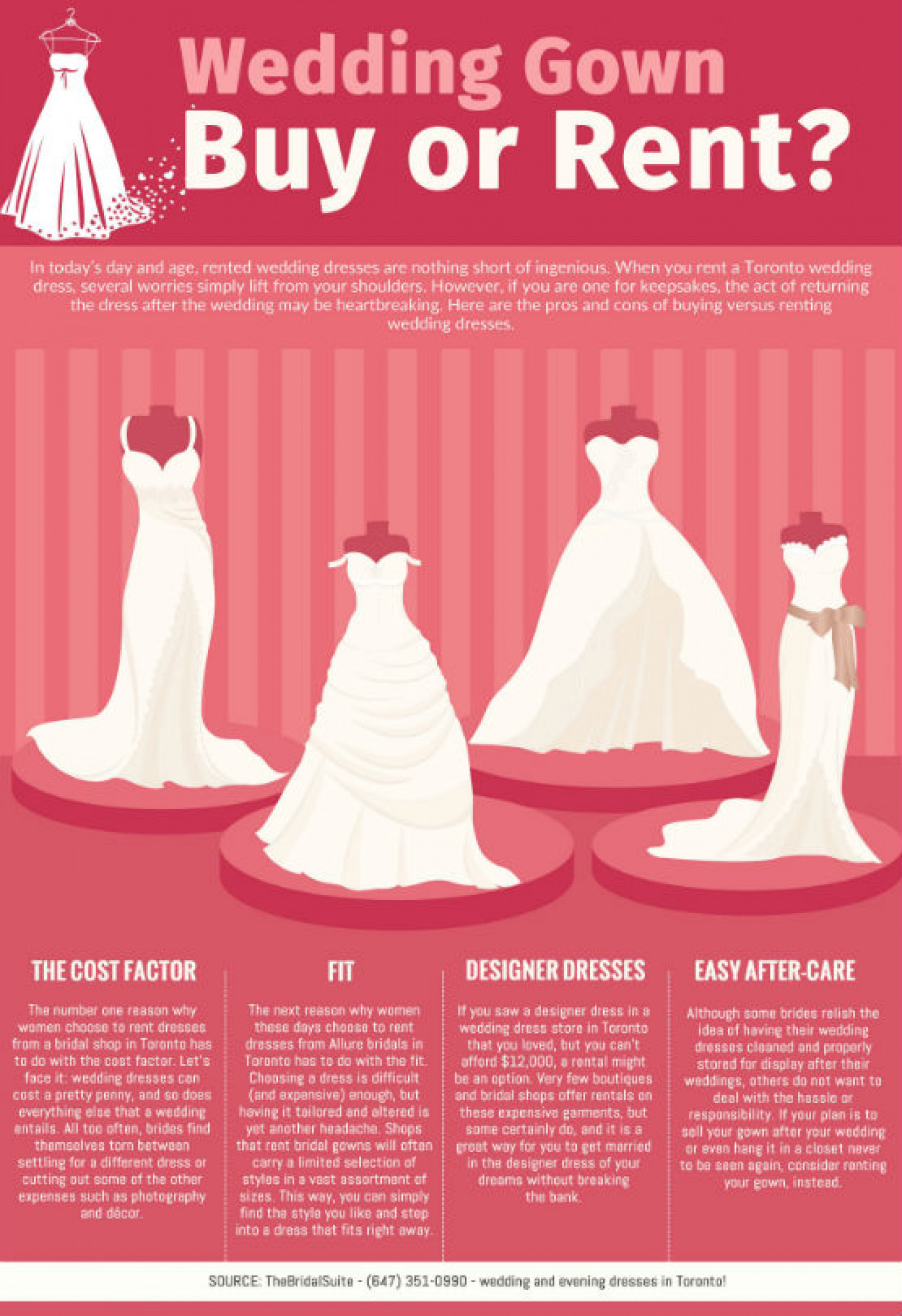 WEDDING GOWN – BUY OR RENT? | Visual.ly