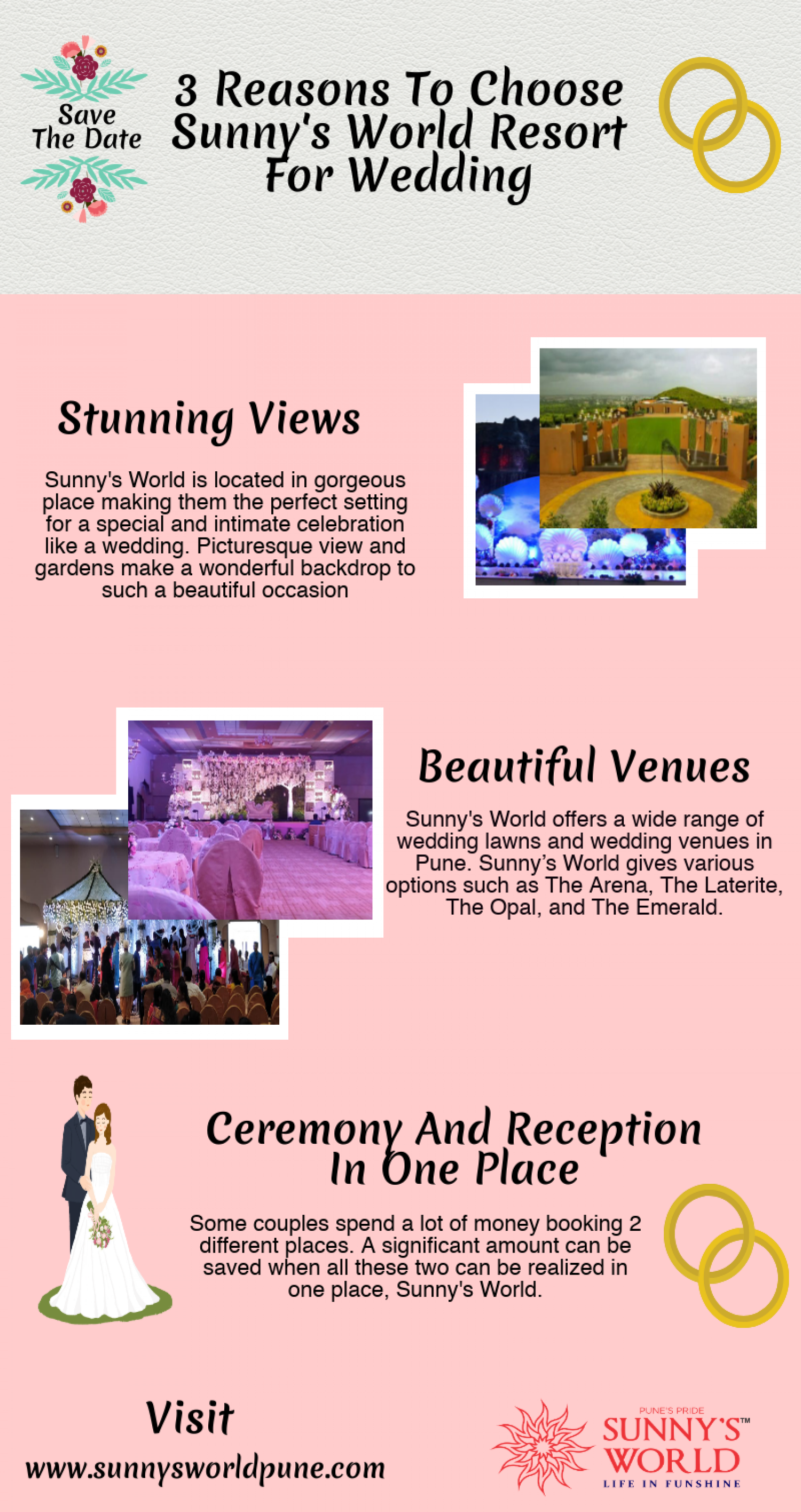 Wedding Resorts In Pune Infographic