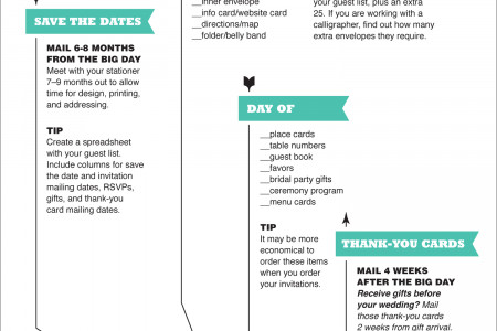 Wedding Stationery Timeline Infographic