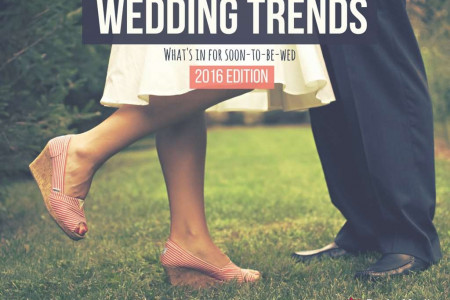 Wedding Trends 2016 - What's In For Soon-To-Be-Wed! Infographic