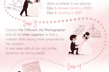Wedding VS Covid 19 Infographic