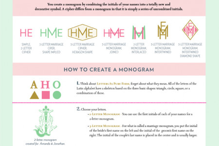 WeddingBrand Monograms Infographic