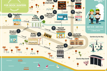 Weekend Itinerary for Book Hunters | Singapore Infographic