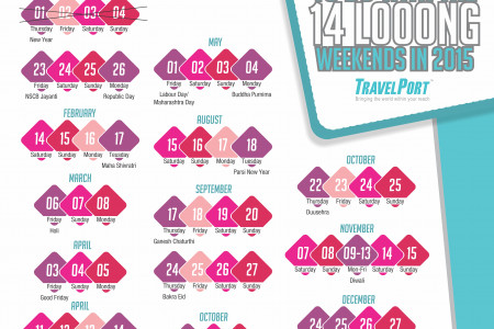Weekend Planning Guide  2015 - INDIA Infographic