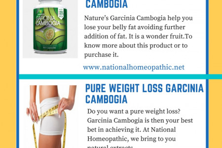 Weight Loss Pills Garcinia Cambogia -  National Homeopathic Infographic