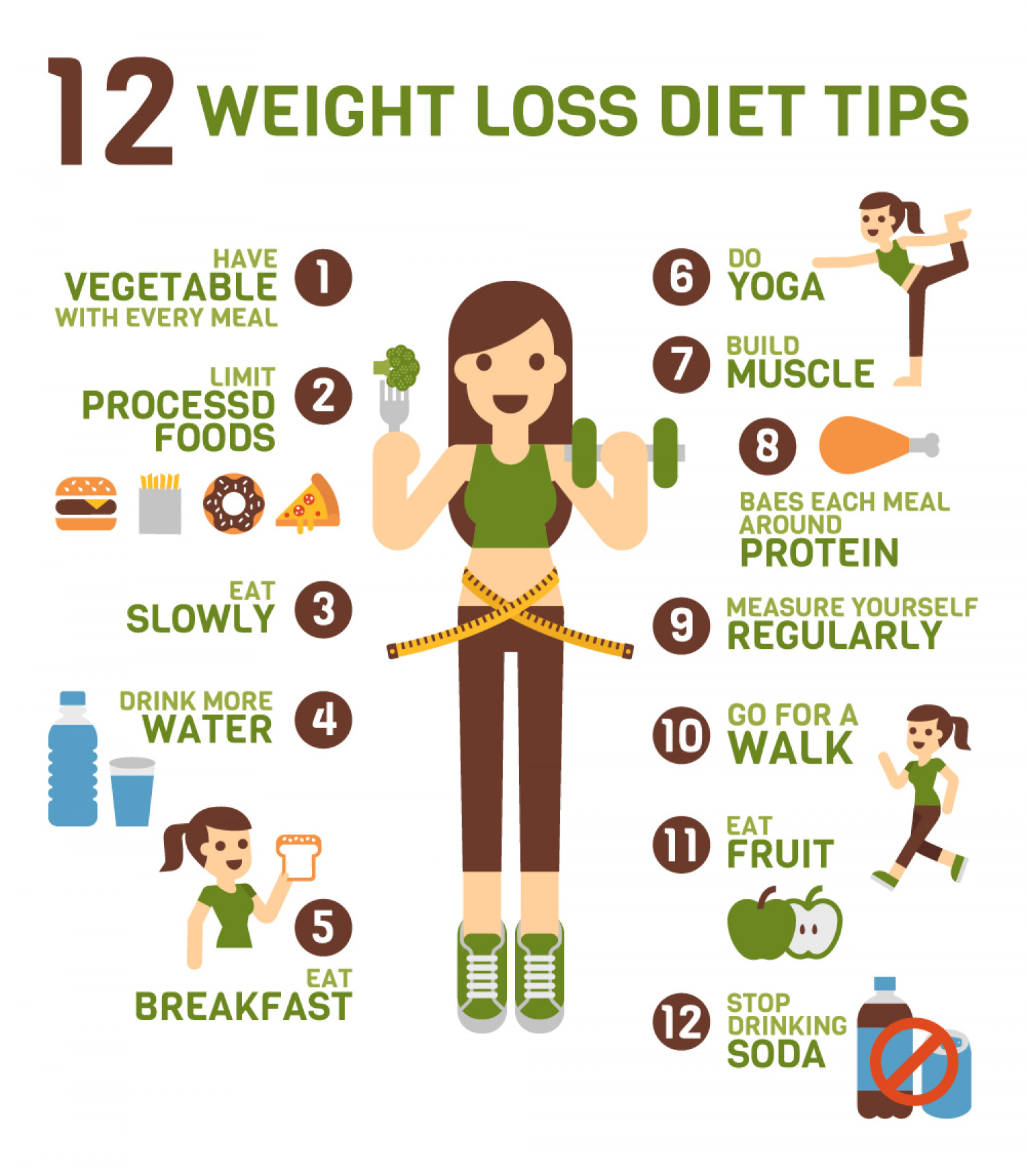 Weight loss tips | Visual.ly