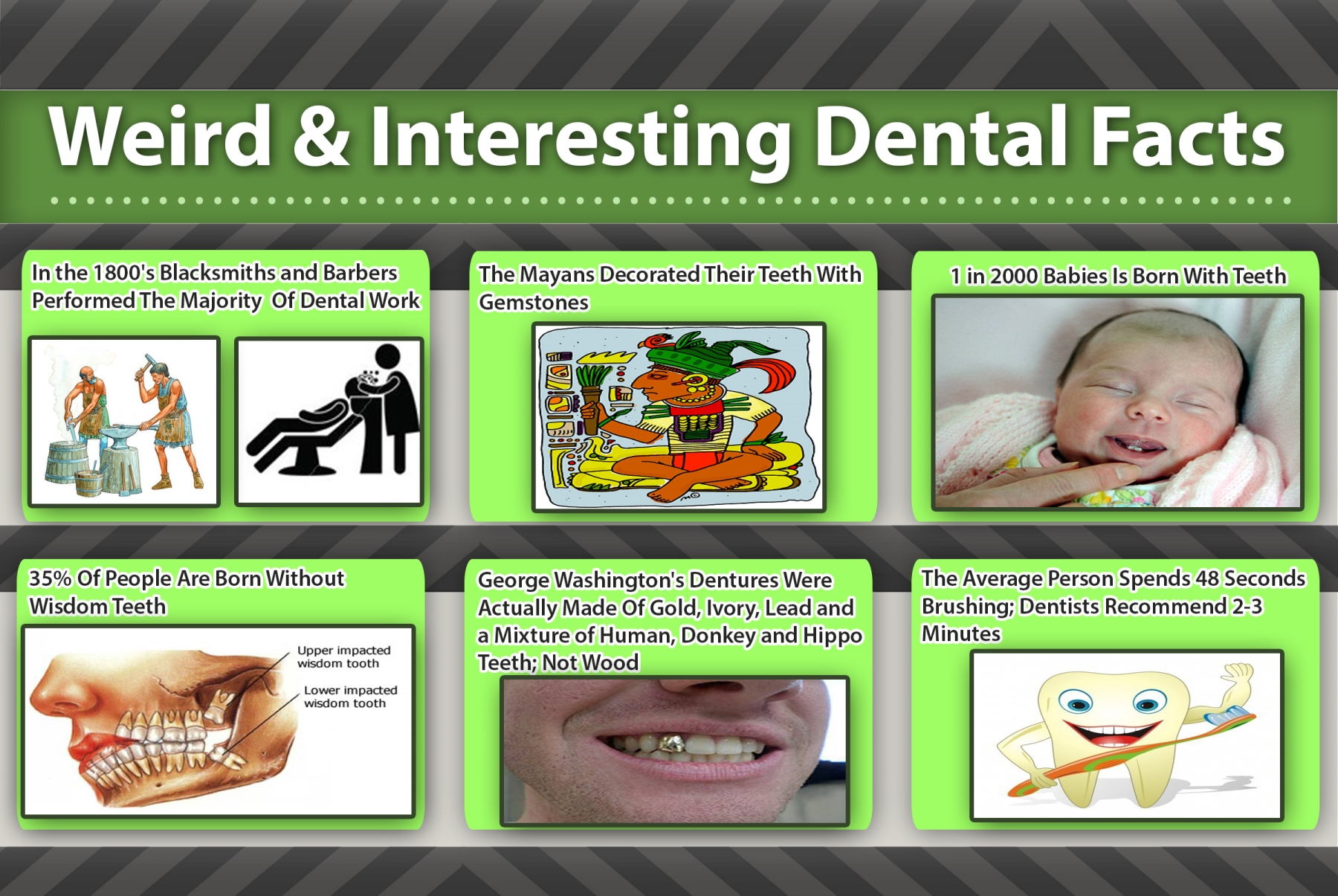 Weird Interesting Dental Facts