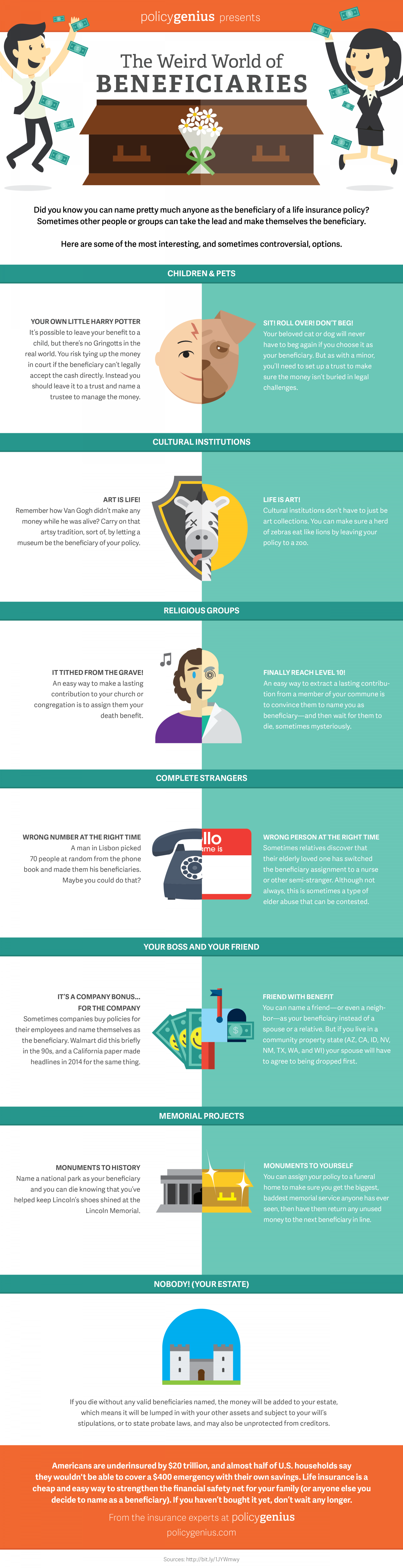 Weird and wacky ways to distribute your life insurance benefit Infographic