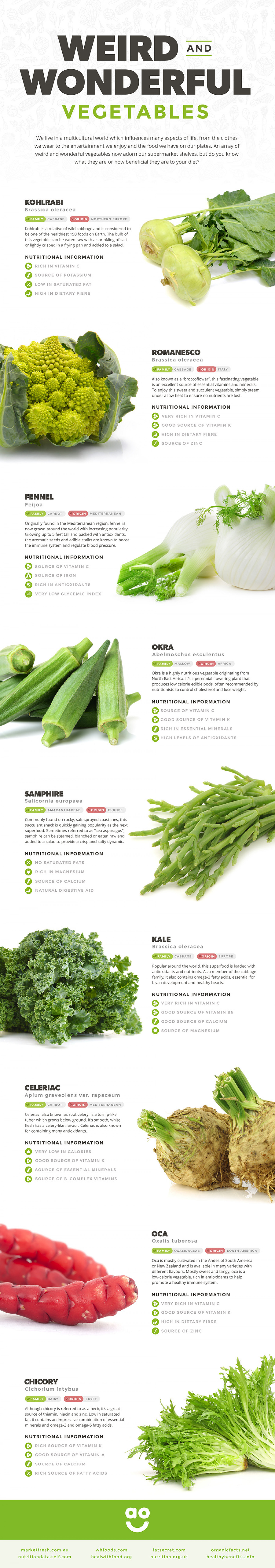 Weird and Wonderful Vegetables Infographic