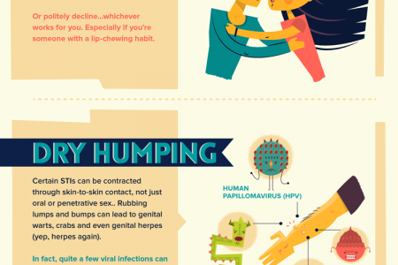 Weird Ways to catch STI Infographic