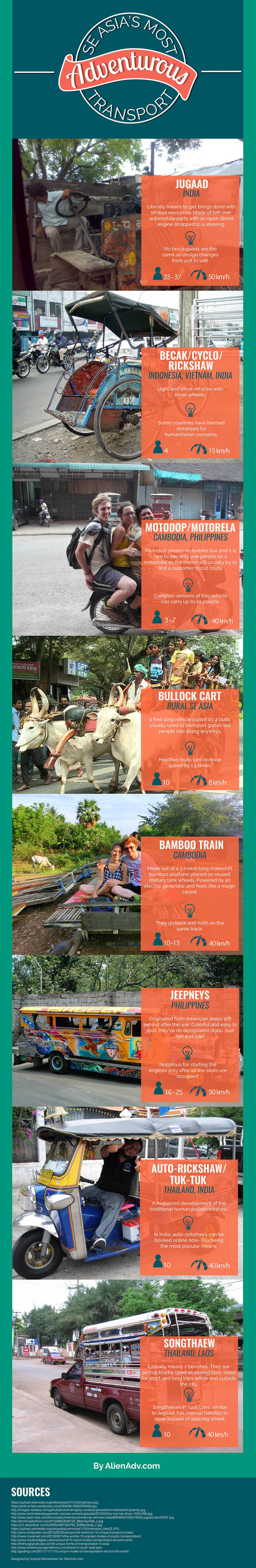 Weird Ways to Travel! Transport in South East Asia Infographic