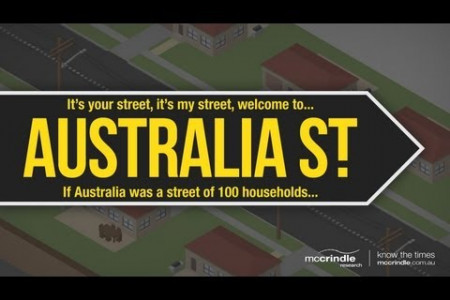 Welcome to Australia Street: McCrindle Research Infographic