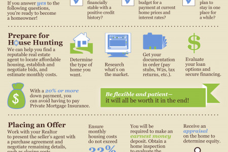 We'll Help Guide You on Your Home Buying Journey Infographic