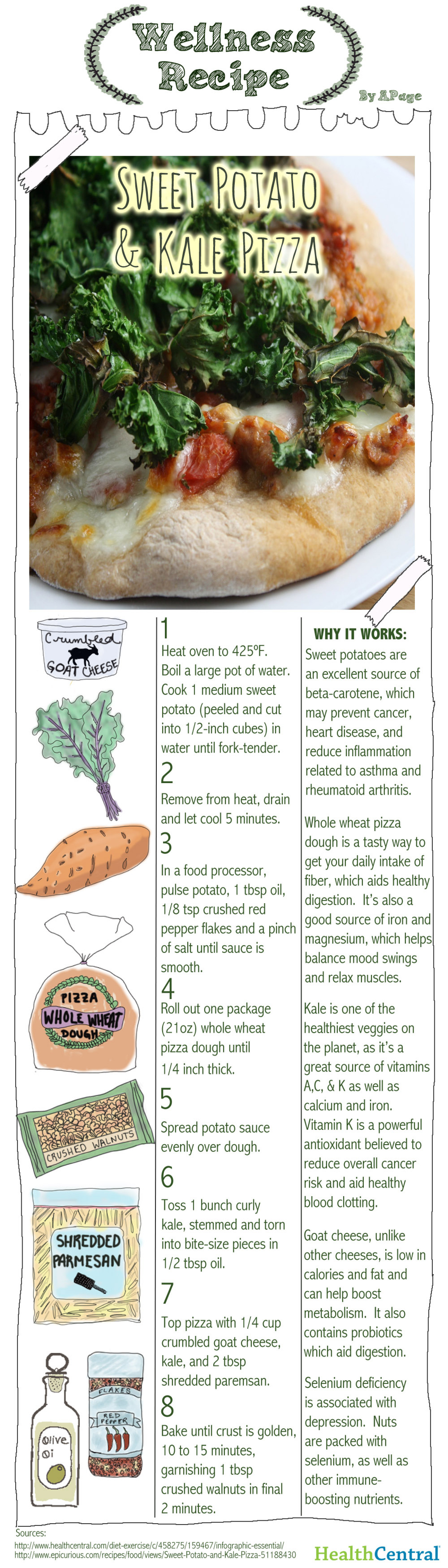 Wellness Recipe: Sweet Potato & Kale Pizza Infographic
