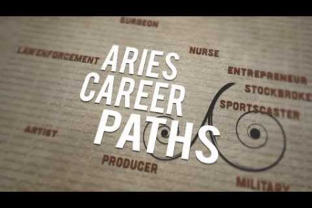 Western Astrology: Get to Know Aries Infographic