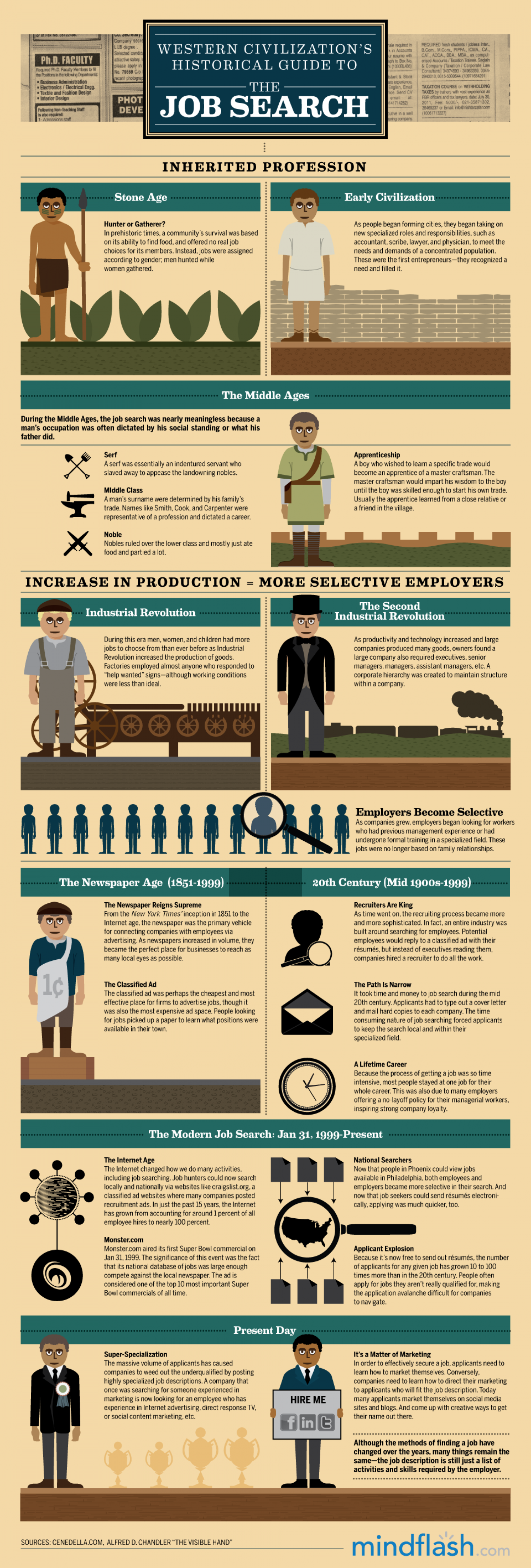 Western Civilization's Historical Guide to The Job Search Infographic