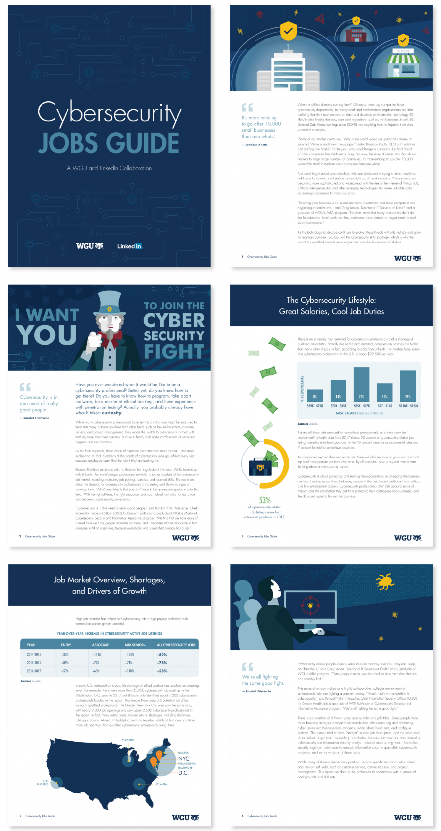 WGU Ebook Infographic