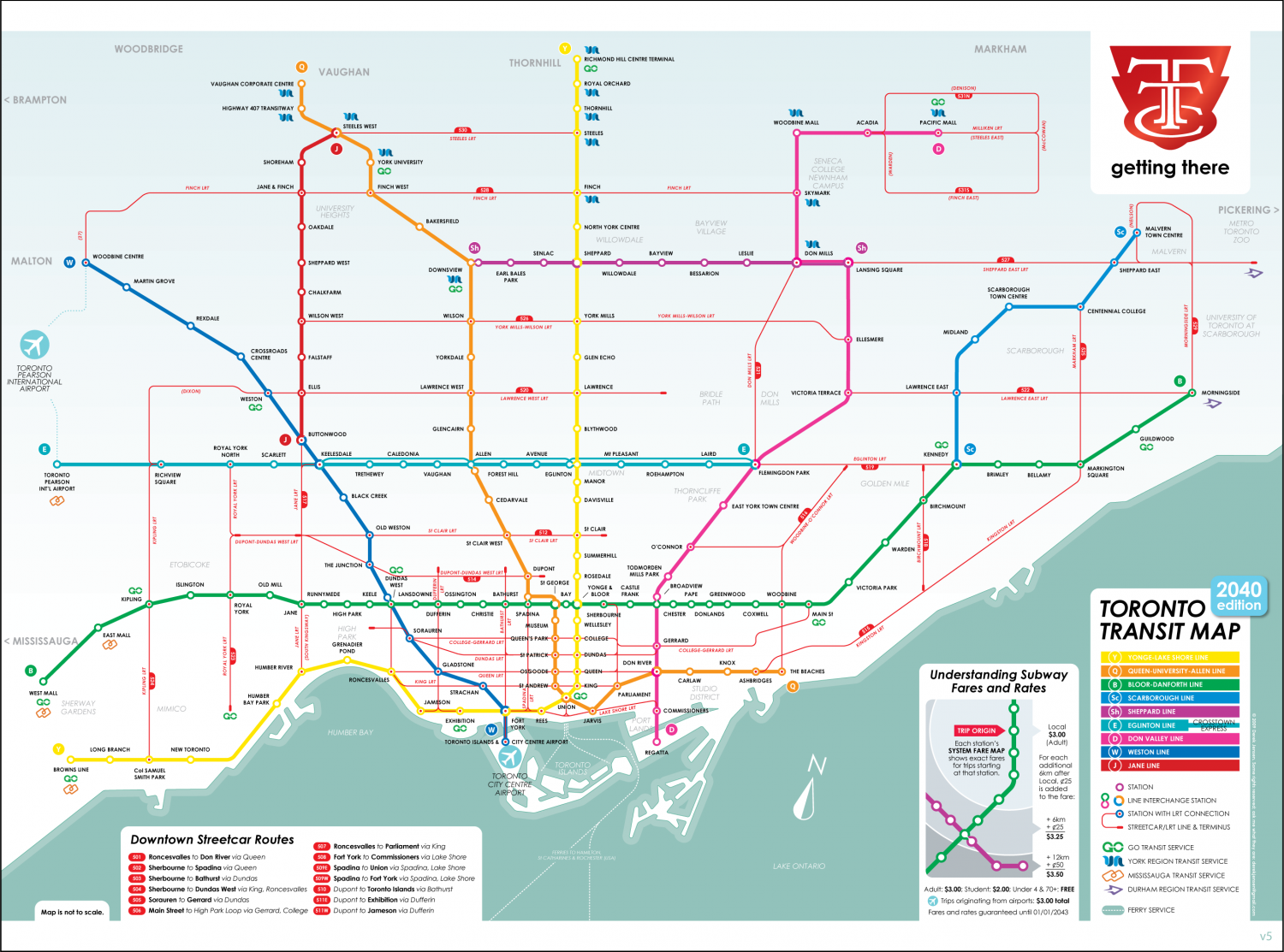 What a Transit City Could Look Like in 2040 Visually