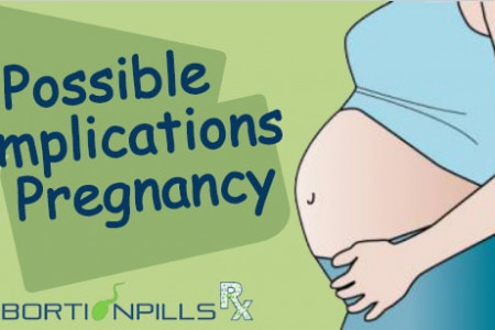 What All Complications Can Be There In Pregnancy?  Infographic