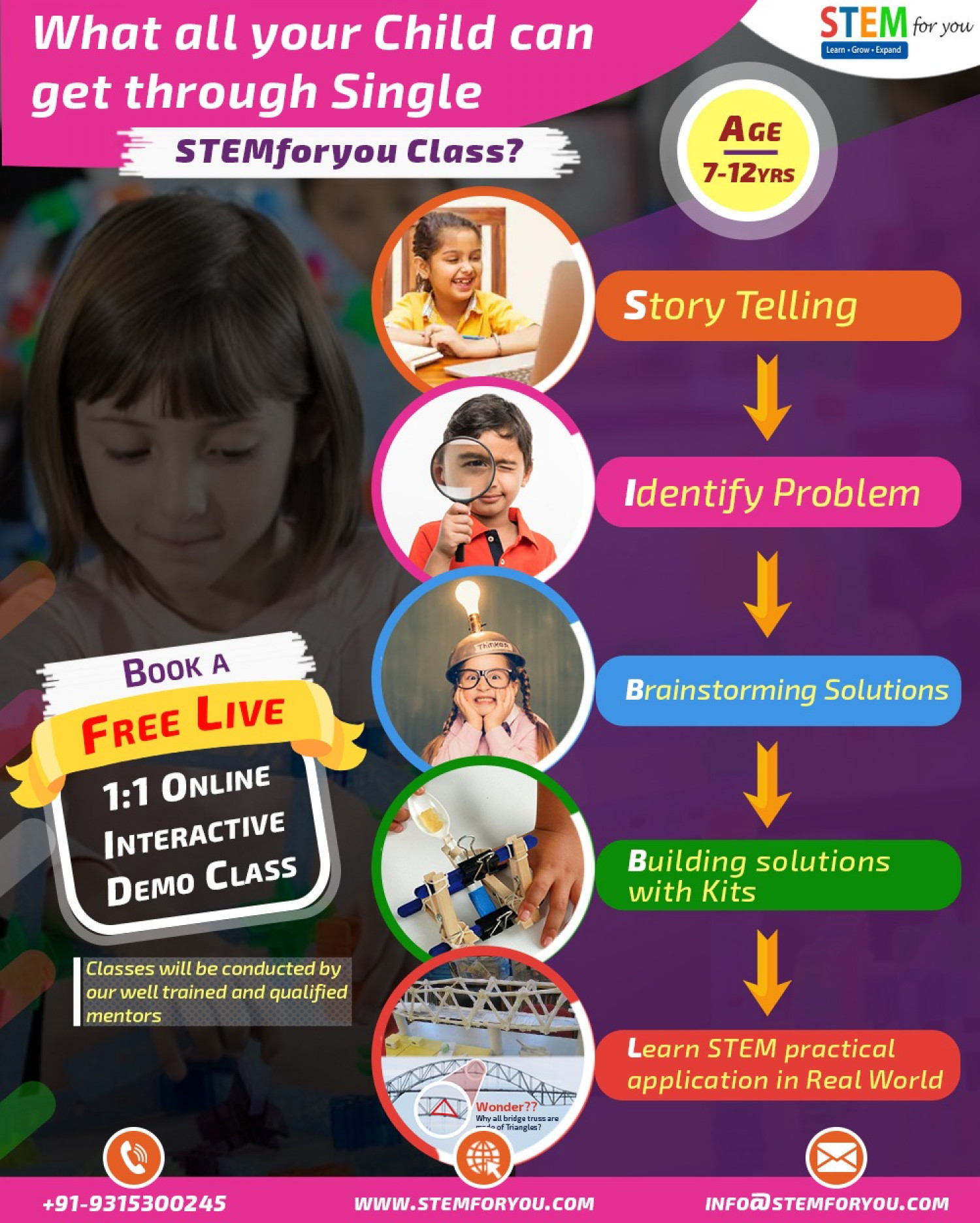 What all your child can get through a single STEMforyou class? Infographic