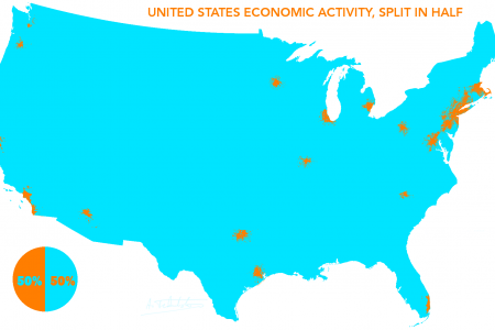 United States Economic Activity, Split in Half Infographic