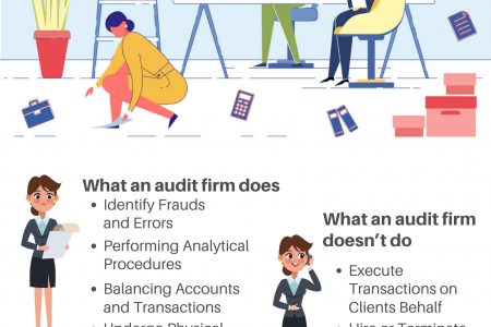 What an Audit Firm Does and Doesn't Do Infographic
