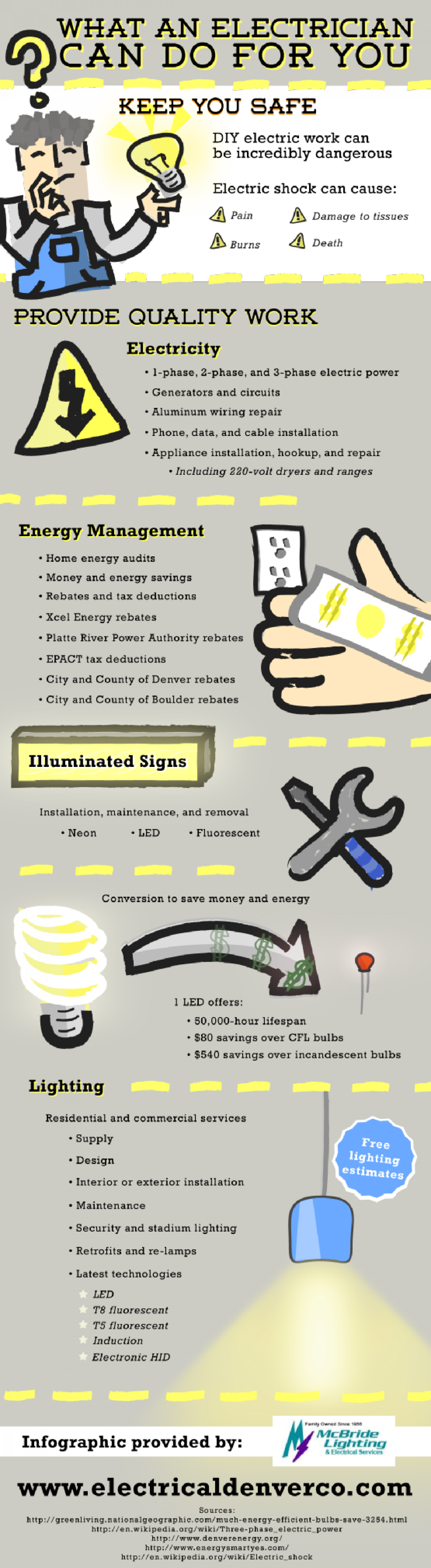 What an Electrician Can Do For You Infographic