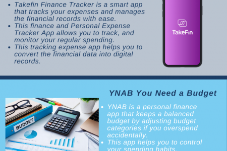 What are Best Personal Expense Tracker Apps in 2020 Infographic
