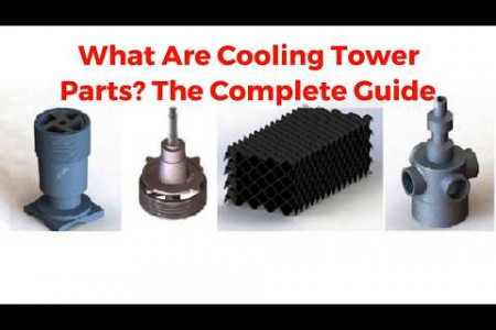 What Are Cooling Tower Parts? The Complete Guide Infographic
