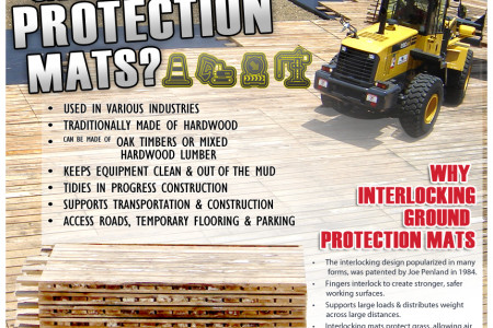 What are Ground Protection Mats?  Infographic