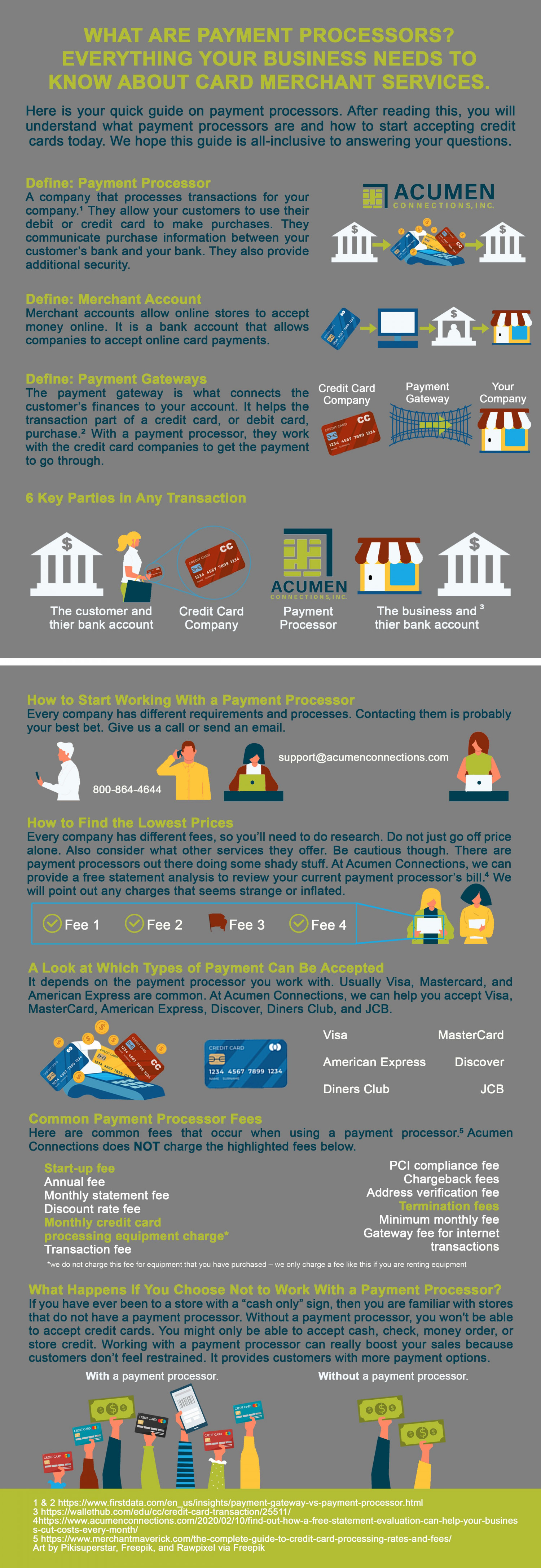 What are Payment Processors? Everything Your Business Needs to Know About Card Merchant Accounts Infographic