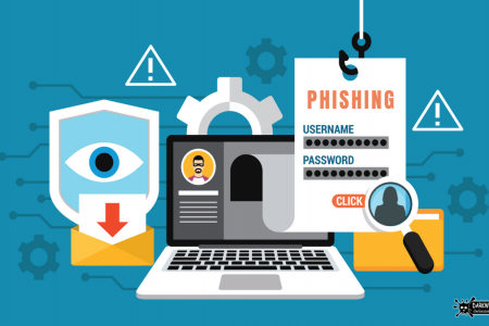 What Are Phishing Attacks? How To Identify And Scam Prevention Tips Infographic