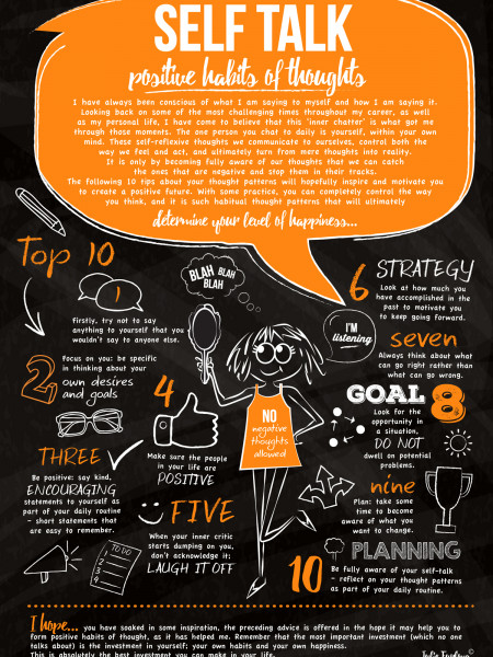 What are some Positive Habits of Thoughts Infographic
