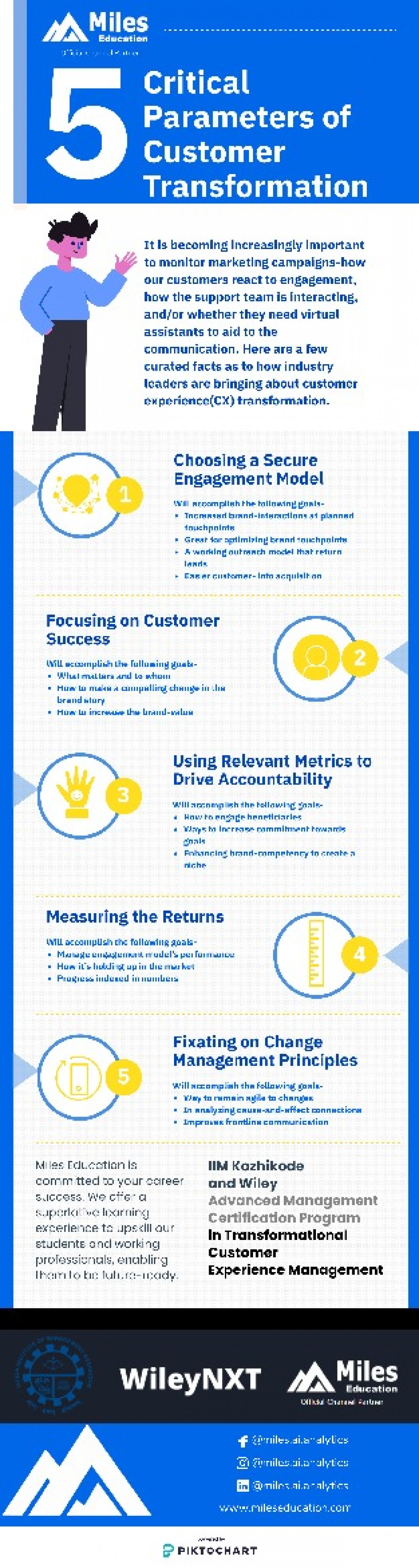 What are the 5 Critical Parameters of Customer Transformation Infographic