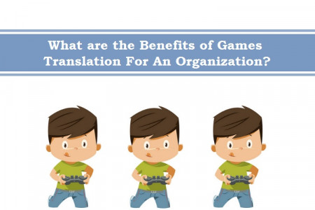What are the Benefits of Games Translation For An Organization? Infographic