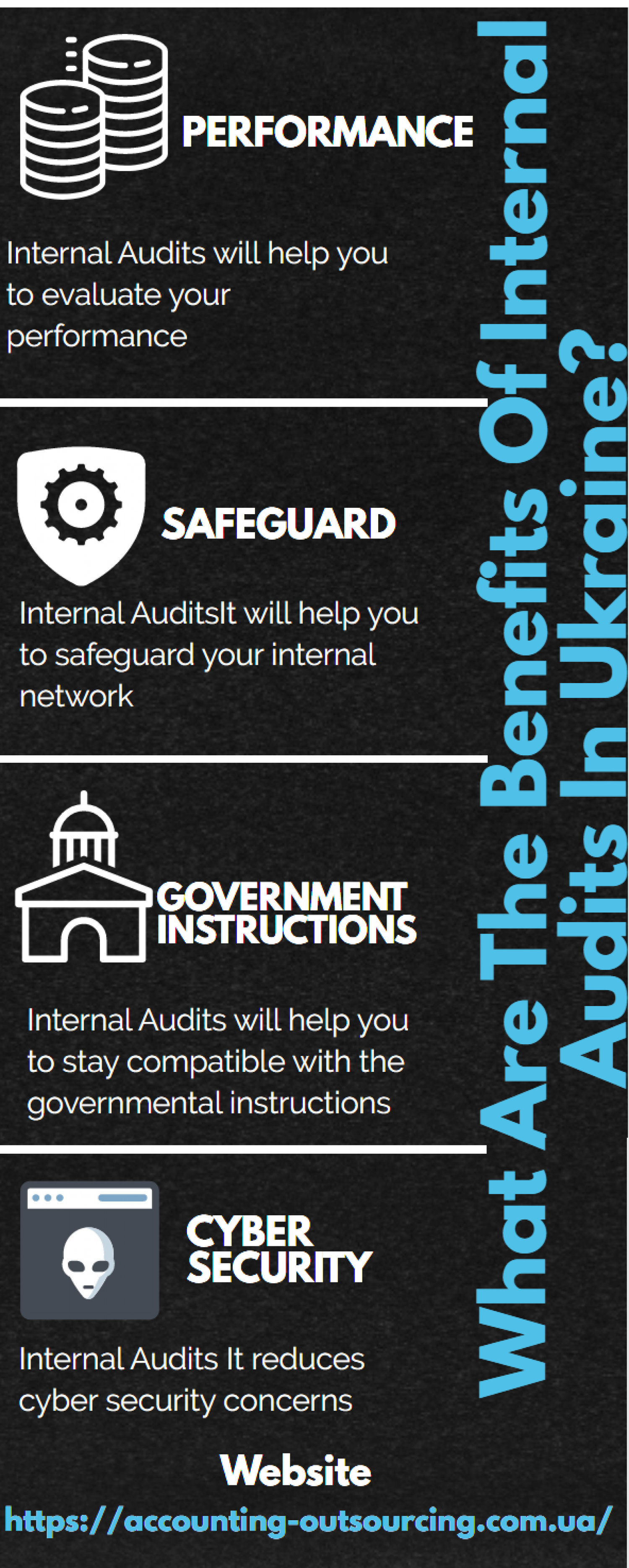 What Are The Benefits Of Internal Audits In Ukraine Infographic