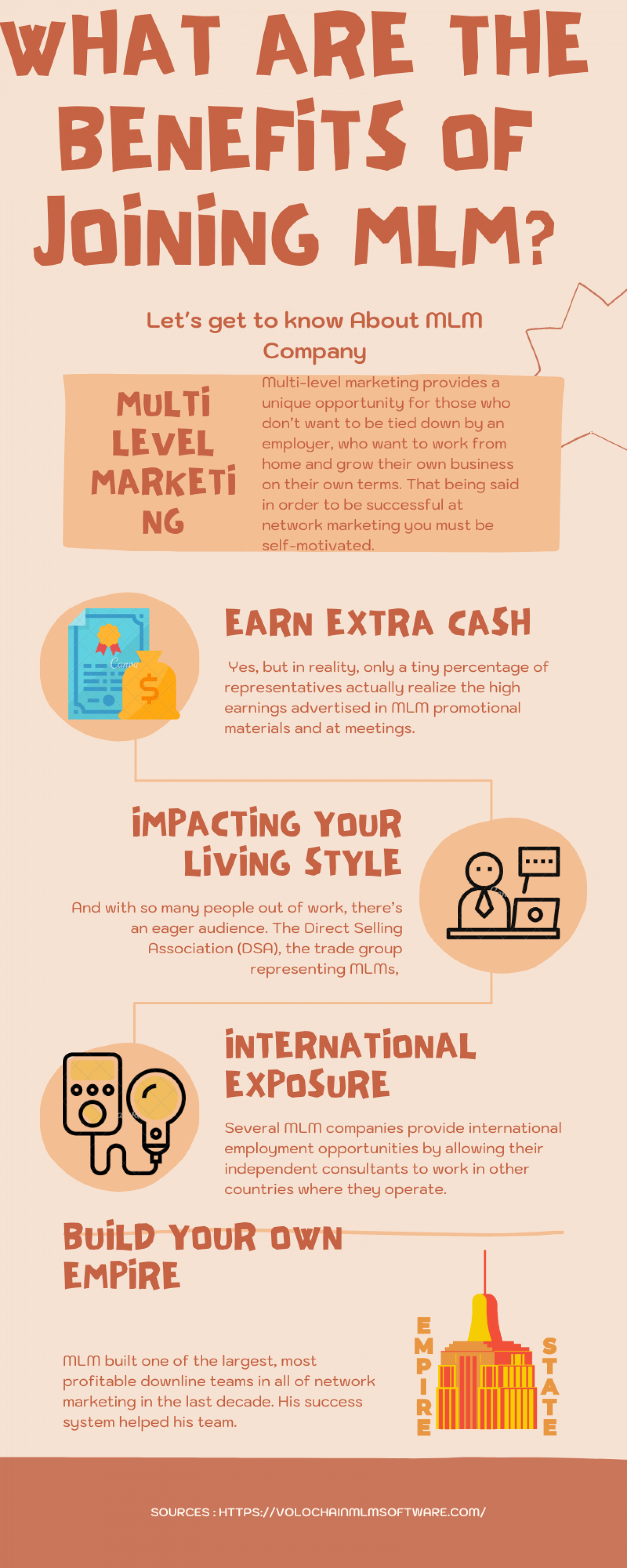 What are the benefits of joining MLM - Volochain  Infographic