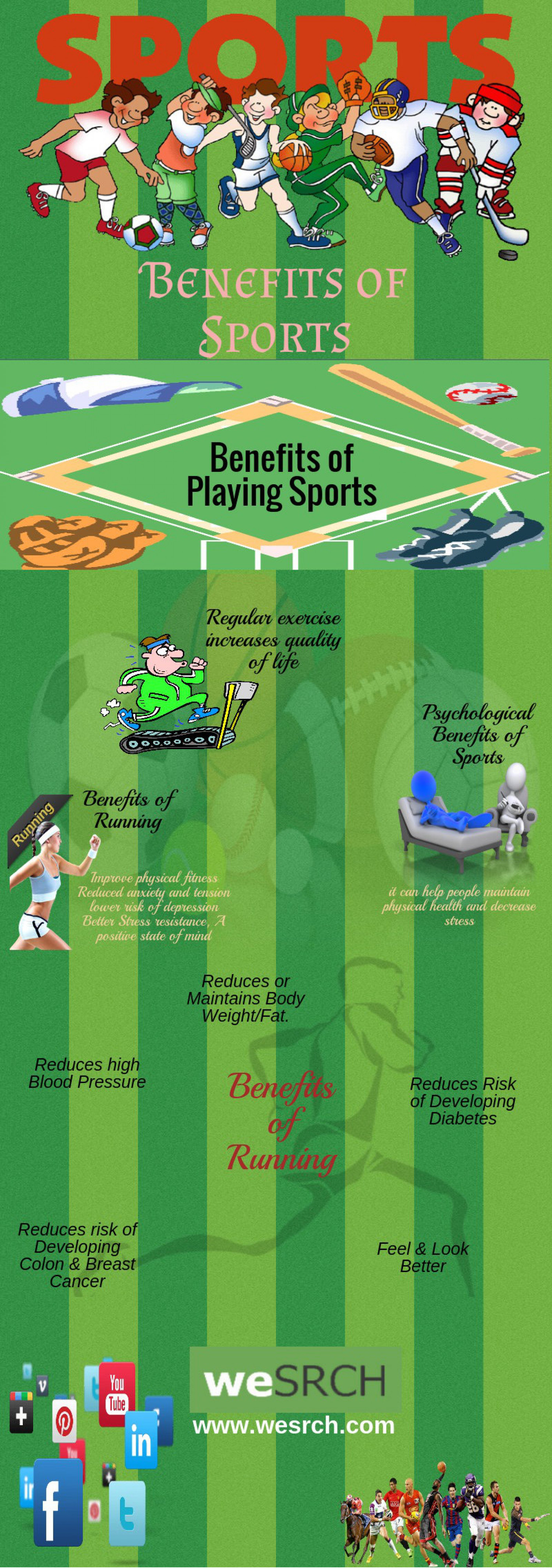 What are the Benefits of Playing Sports Infographic
