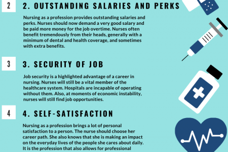 What Are The Benefits Of Pursuing Nursing As A Profession? Infographic