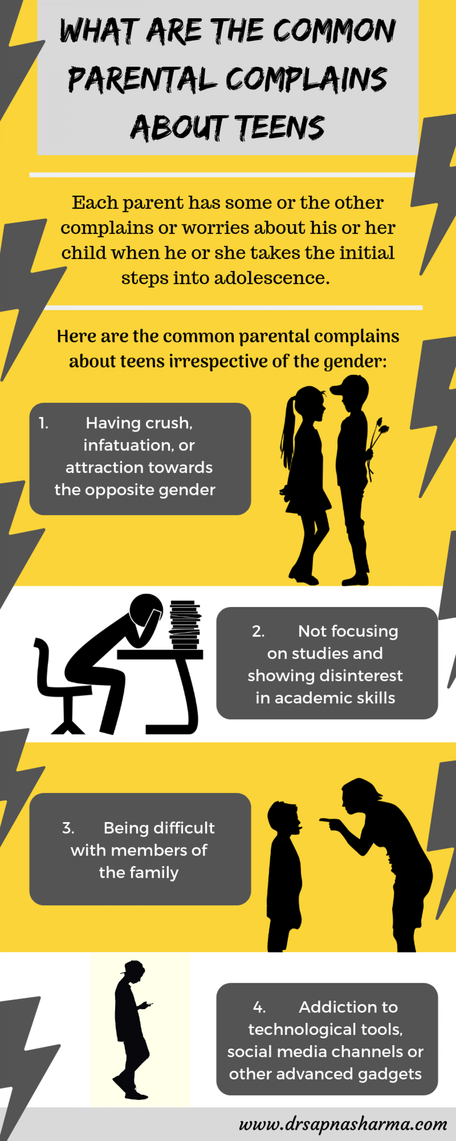 What are the Common Parental Complains about Teens Infographic