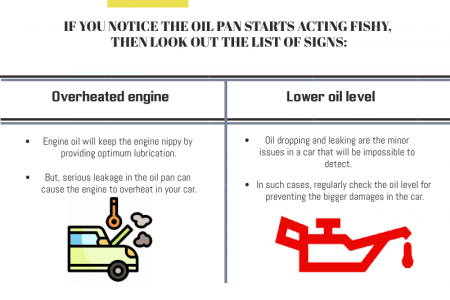 What are the Common Symptoms to Recognize the Leaked Oil Pan Gasket? Infographic