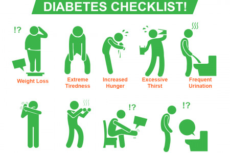 What are the diabetes checklist??? Infographic