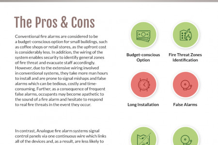WHAT ARE THE DIFFERENCES BETWEEN CONVENTIONAL AND ANALOGUE (ADDRESSABLE) FIRE ALARM SYSTEMS? Infographic